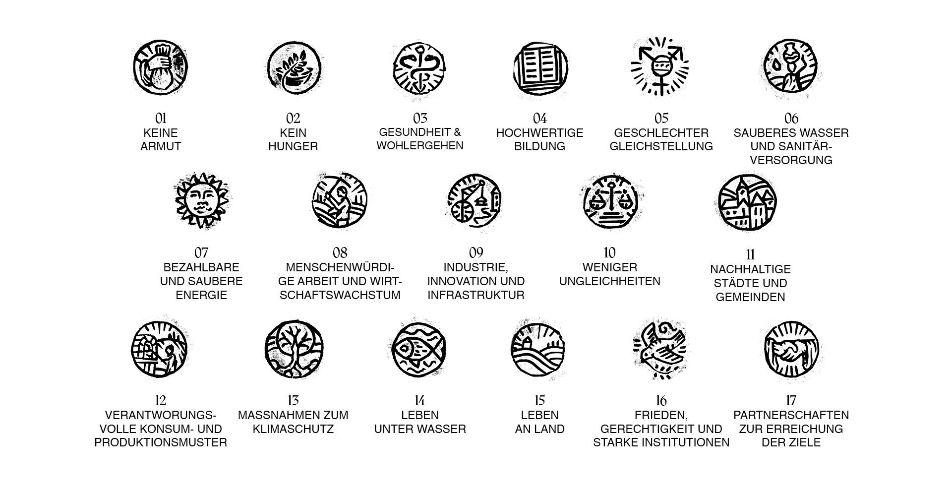 17 Ziele der UN
